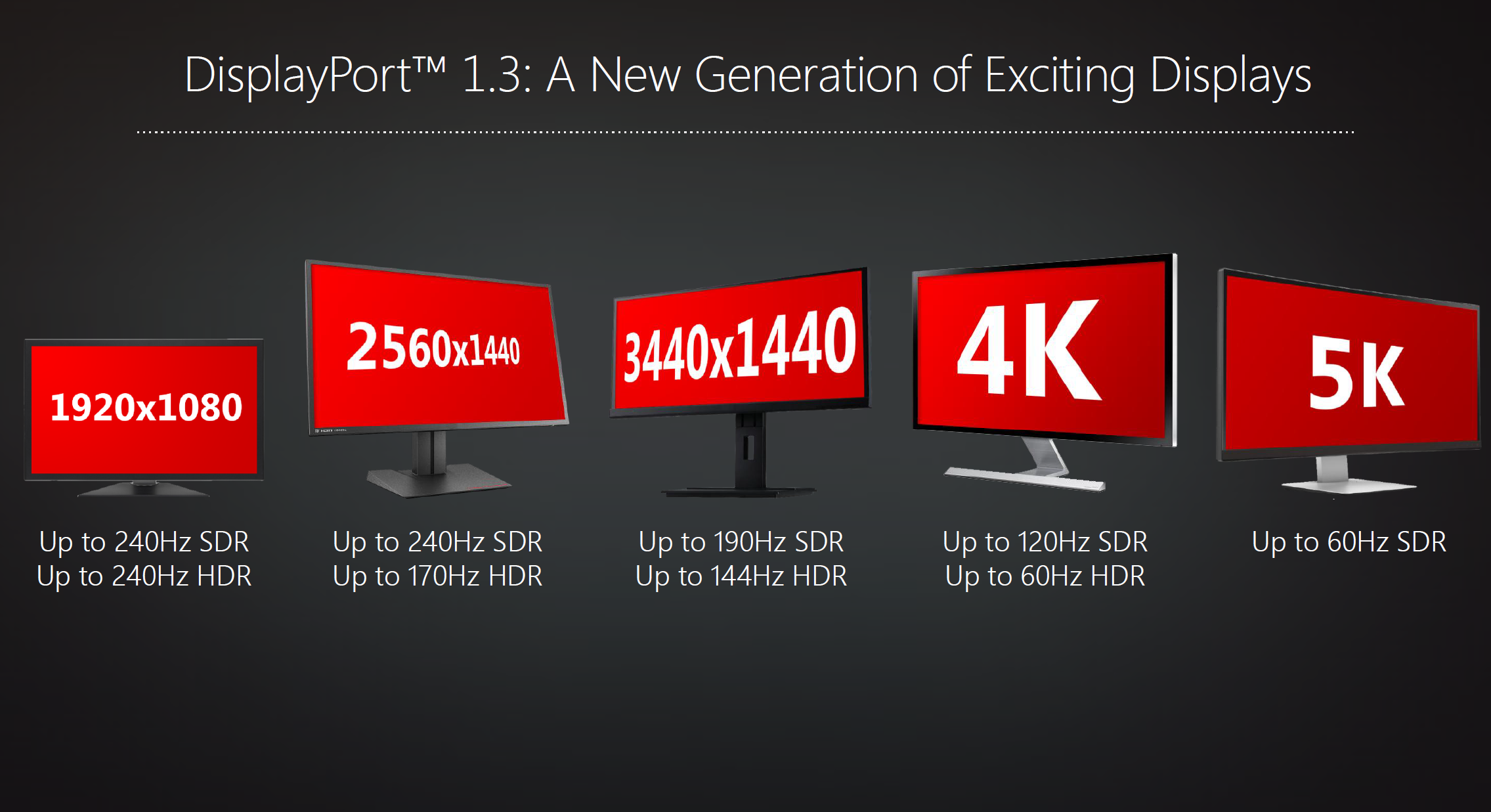 AMD pushes FreeSync forward with support for HDMI, mobile