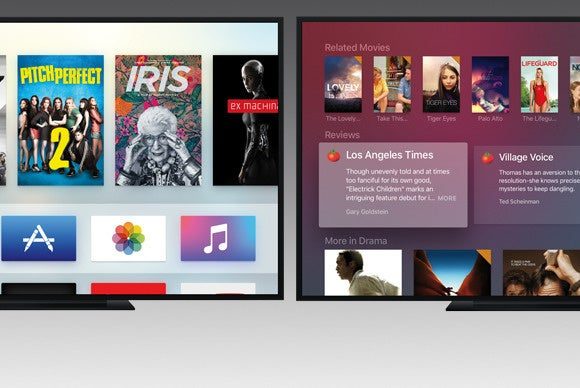 The best way to watch media on the new Apple TV: iTunes Home