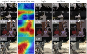 MemNet algorithm photos deep learning
