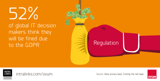 Ovum report fines graphic