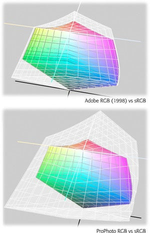 srgb colorspace 1