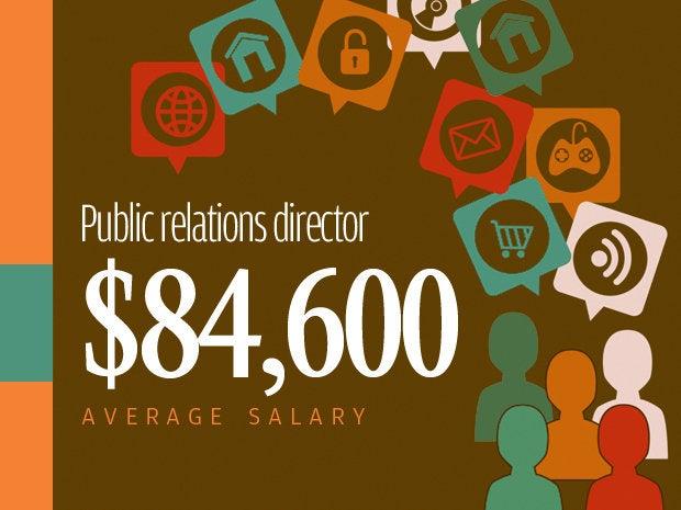 03 public relations director