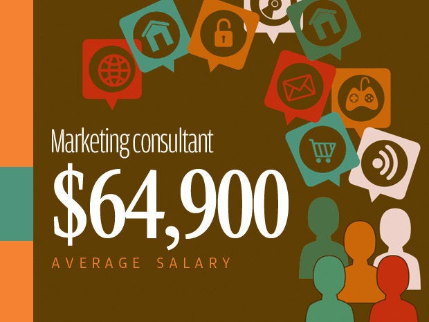 06 marketing consultant