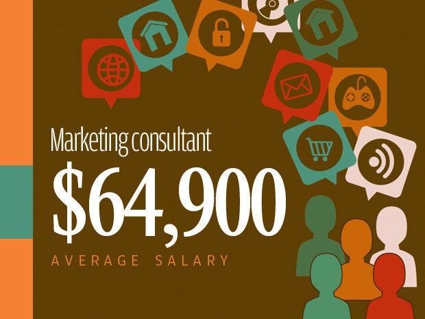 06 marketing consultant