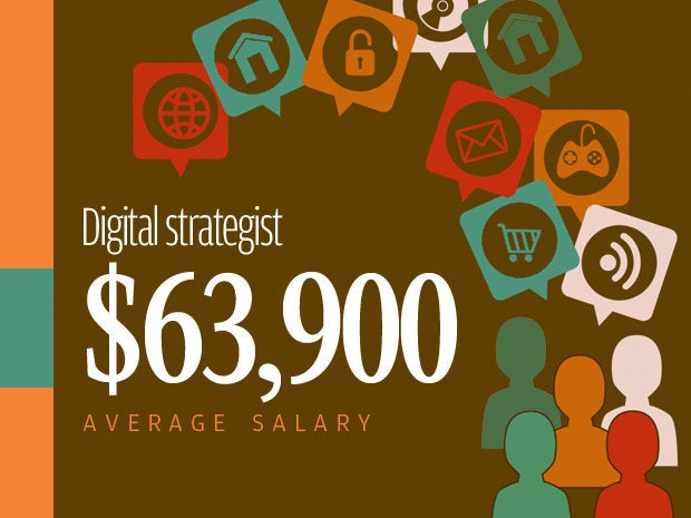 07 digital strategist