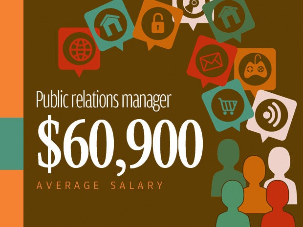 08 public relations manager