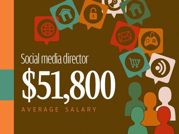 10 social media director