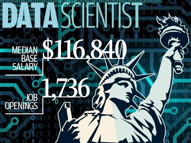 1 data scientist