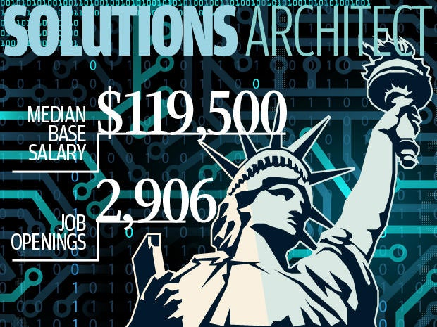 2. Solutions architect