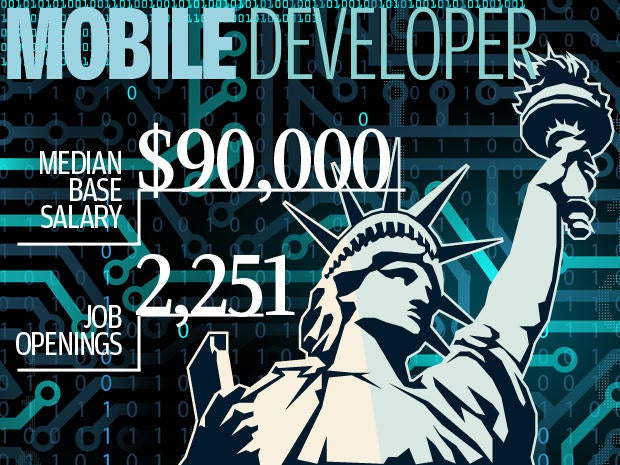 3. Mobile developer