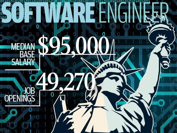 5 software engineer