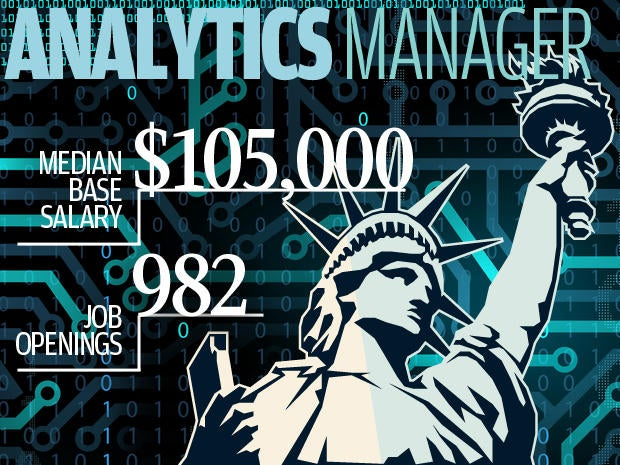 6. Analytics manager