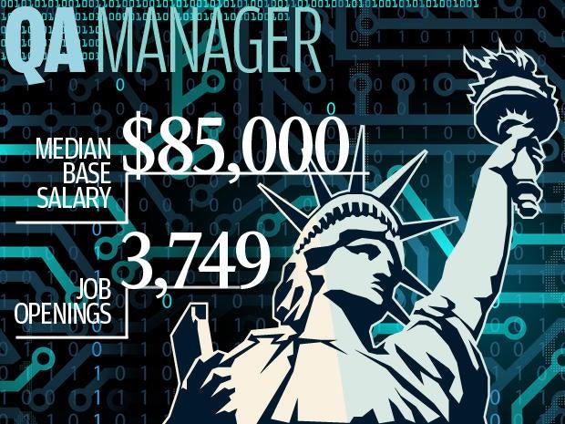 8. QA manager