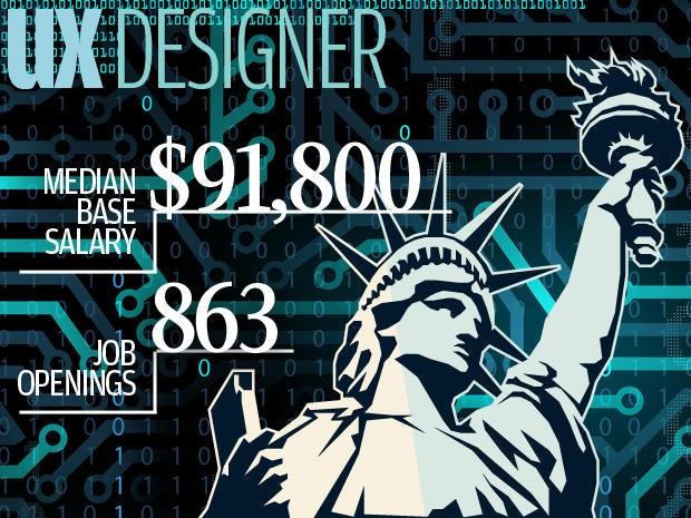 9. UX designer