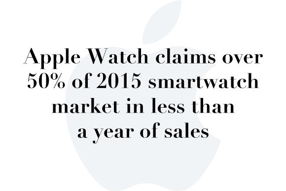 apple watch marketshare