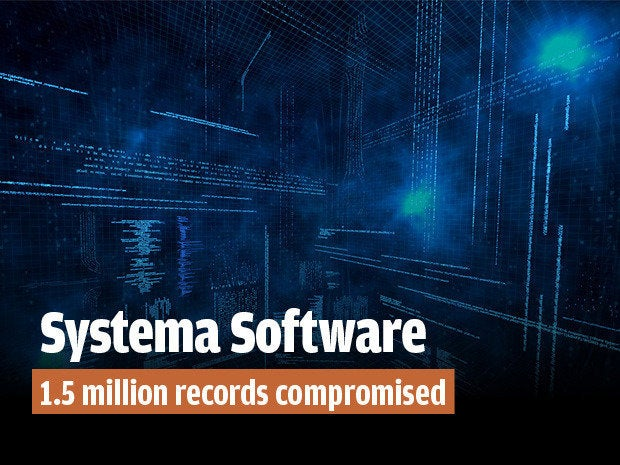 Systema Software