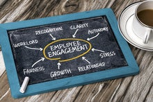 Are your employee engagement efforts doing exactly the opposite?