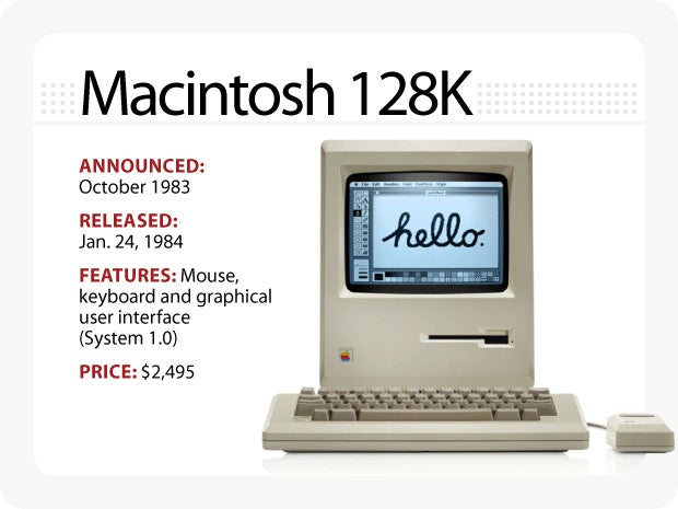 The Evolution of the Macintosh - Macintosh 128K