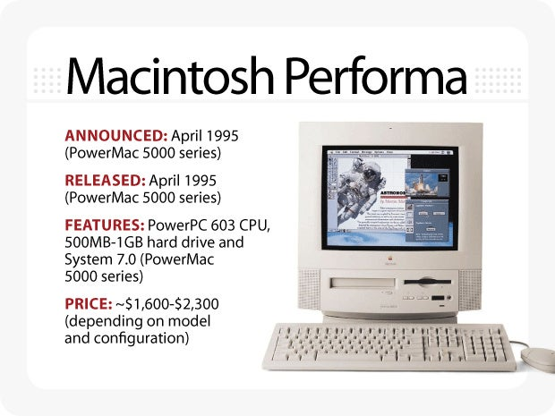 The Evolution of the Macintosh - Macintosh Performa