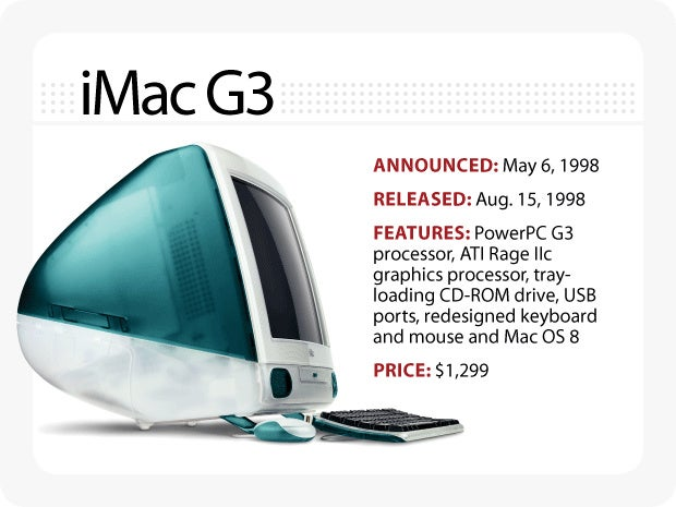 The Evolution of the Macintosh - iMac G3