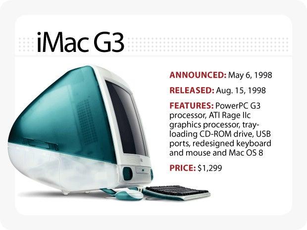 The Evolution of the Macintosh - iMac G3