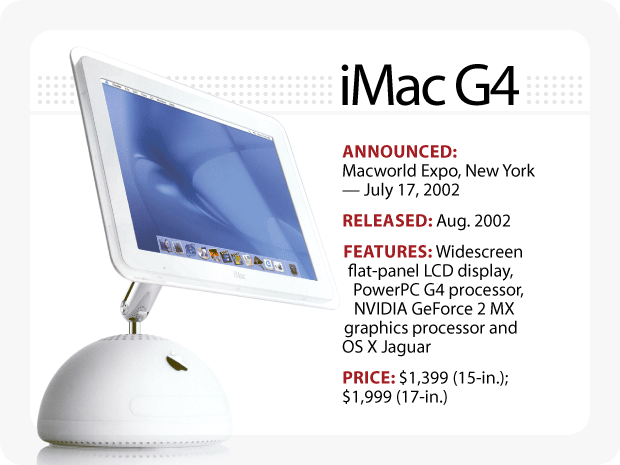 The Evolution of the Macintosh - iMac G4