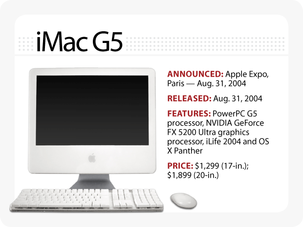 The Evolution of the Macintosh - iMac G5