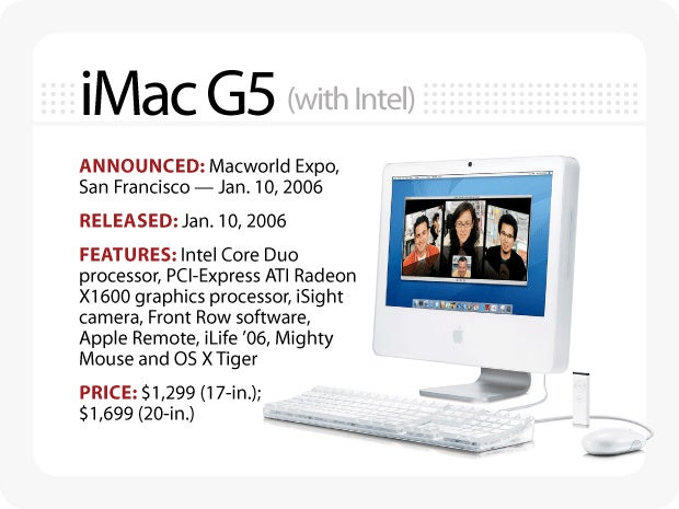 The Evolution of the Macintosh - iMac G5 (with Intel)
