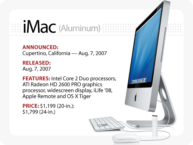 The Evolution of the Macintosh - iMac (Aluminum)