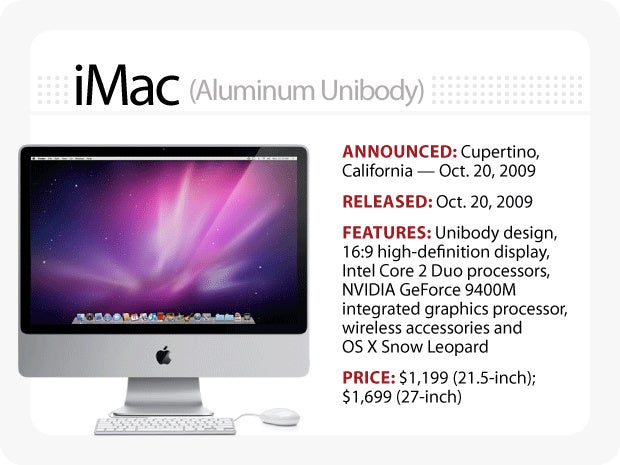 The Evolution of the Macintosh - iMac (Aluminum Unibody)