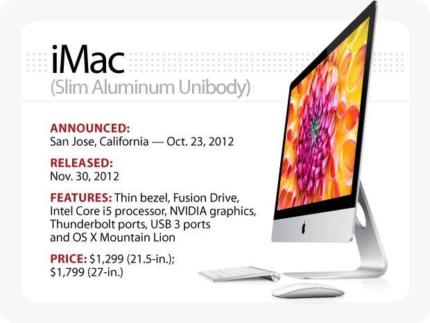 The Evolution of the Macintosh - iMac (Slim Aluminum Unibody)