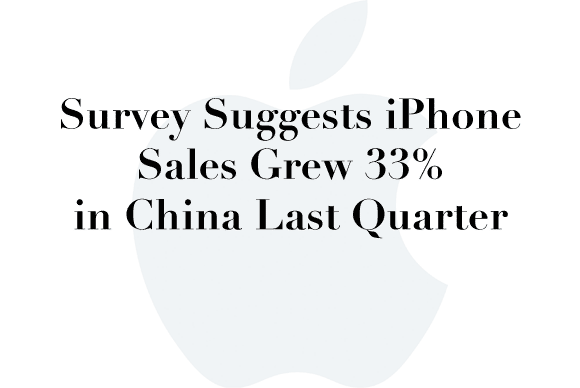 iphone sales china