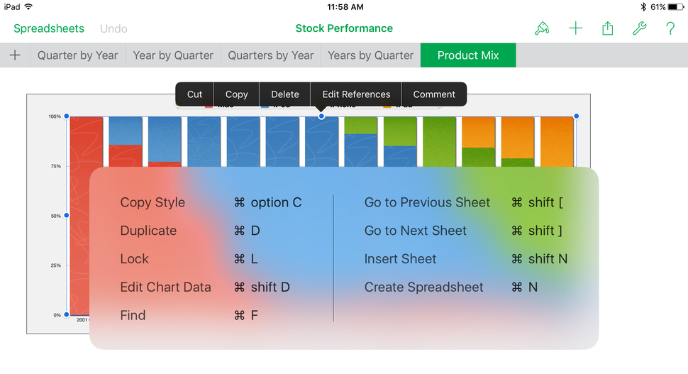 Numbers 2.6.1 for iOS review: Spreadsheet app is now a better ...