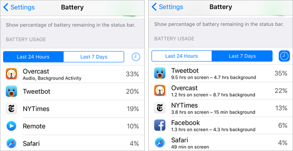 iphone 6s battery draining really fast