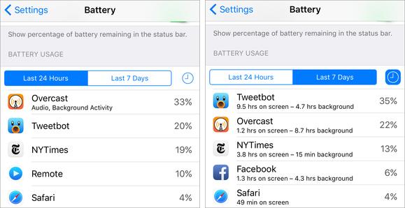 mac911 battery usage ios