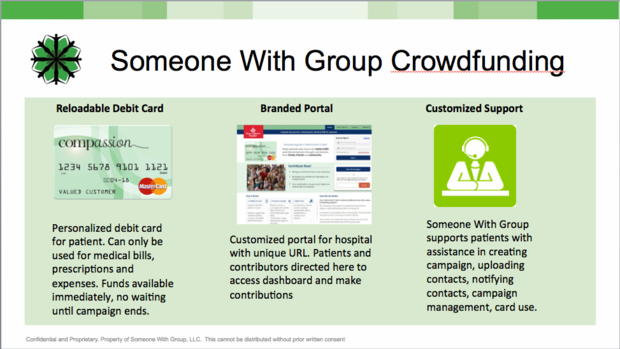 crowdfunding patients healthcare