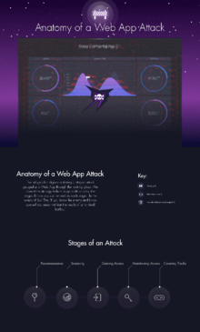 Web app attack teaser graphic