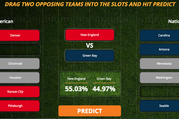 WSO2 BigDataGame machine learning football super bowl