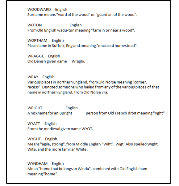 01 a messy unformatted word document