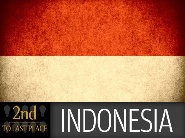 10 indonesia