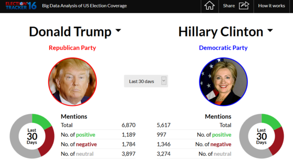 2016 presidential election sites election tracker