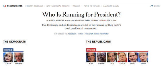2016 presidential election sites new york times