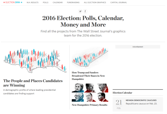 2016 presidential election sites wall street journal
