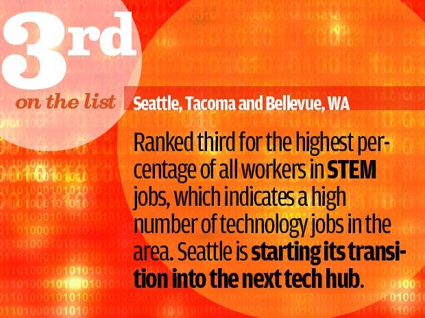 Seattle, Tacoma and Bellevue, WA
