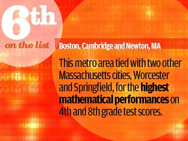 Boston, Cambridge and Newton, MA