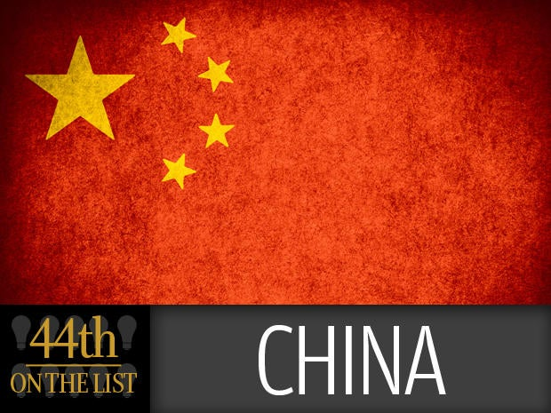 8 china