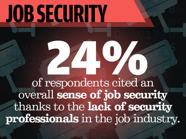 8 job security
