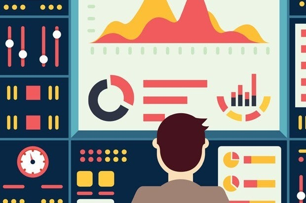 How to monitor MongoDB database performance | InfoWorld