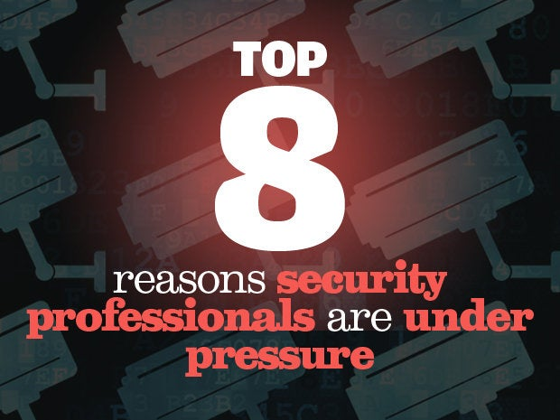 it security professionals under pressure