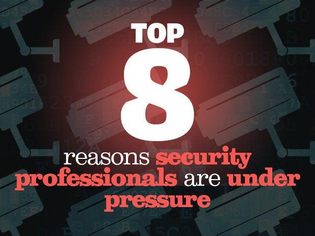 it security professionals under pressure